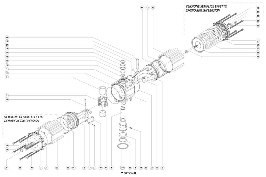 Alüminyum GD çift etkili pnömatik aktüatör - malzemeler - ÇİFT ETKİ ÖLÇÜ PNÖMATİK AKTÜATÖR BİLEŞENLERİ: GD3840