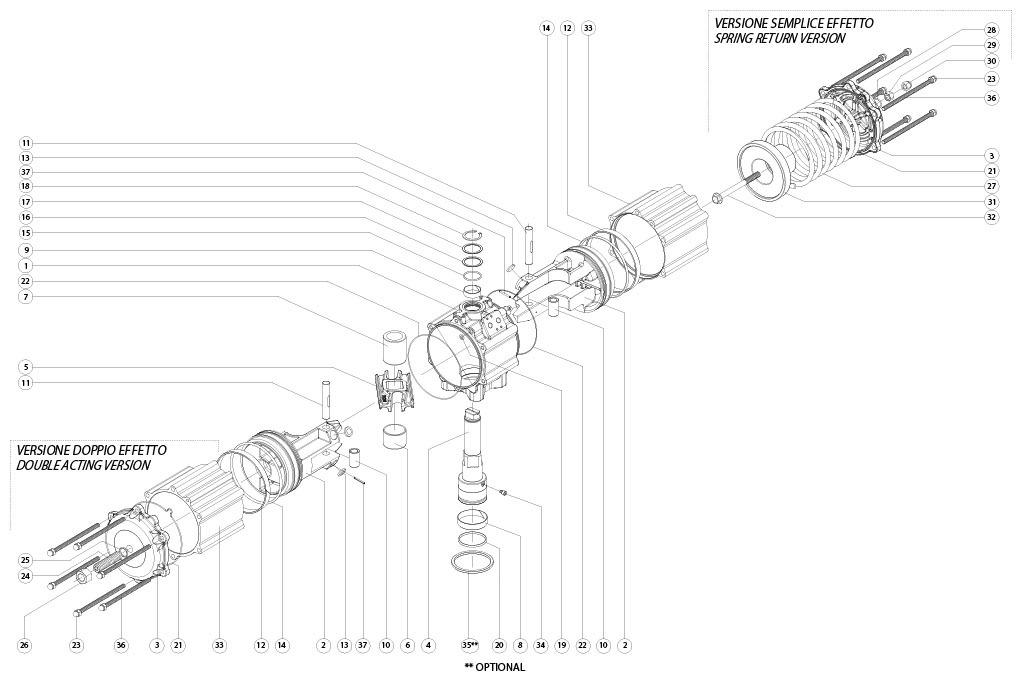 Alüminyum GS tek etkili pnömatik aktüatör - malzemeler - TEK ETKİ ÖLÇÜ PNÖMATİK AKTÜATÖR BİLEŞENLERİ: GS1920