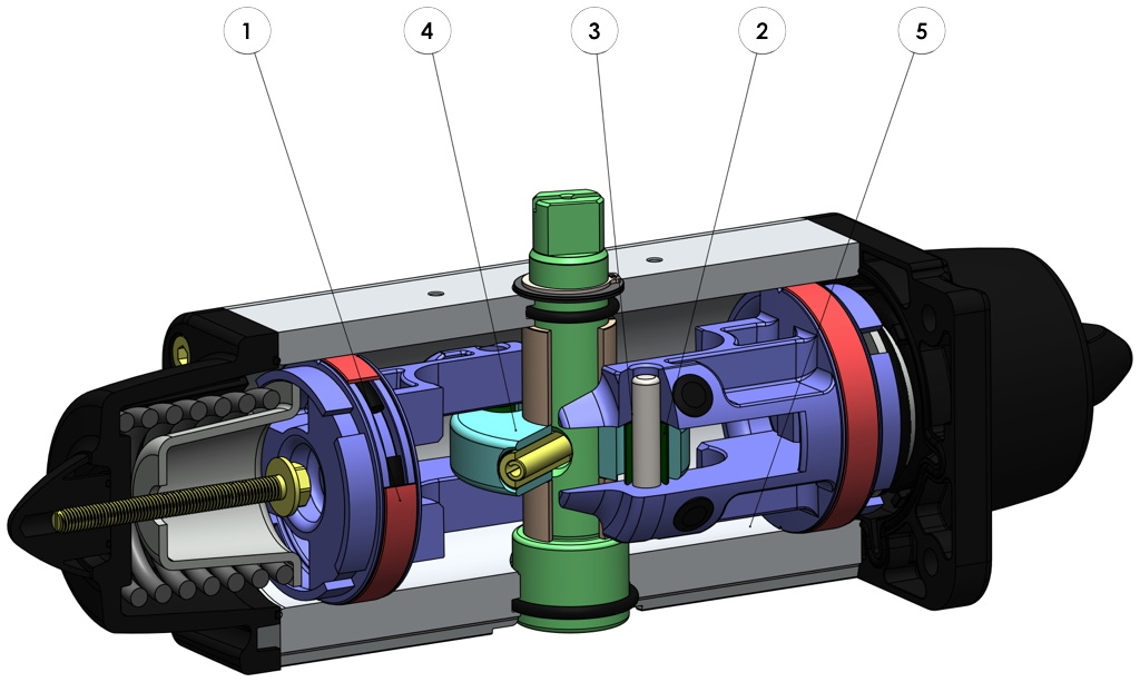 Tek etkili pnömatik aktüatör GS 50 PSI ÷ 3,5 bar - avantajları -
