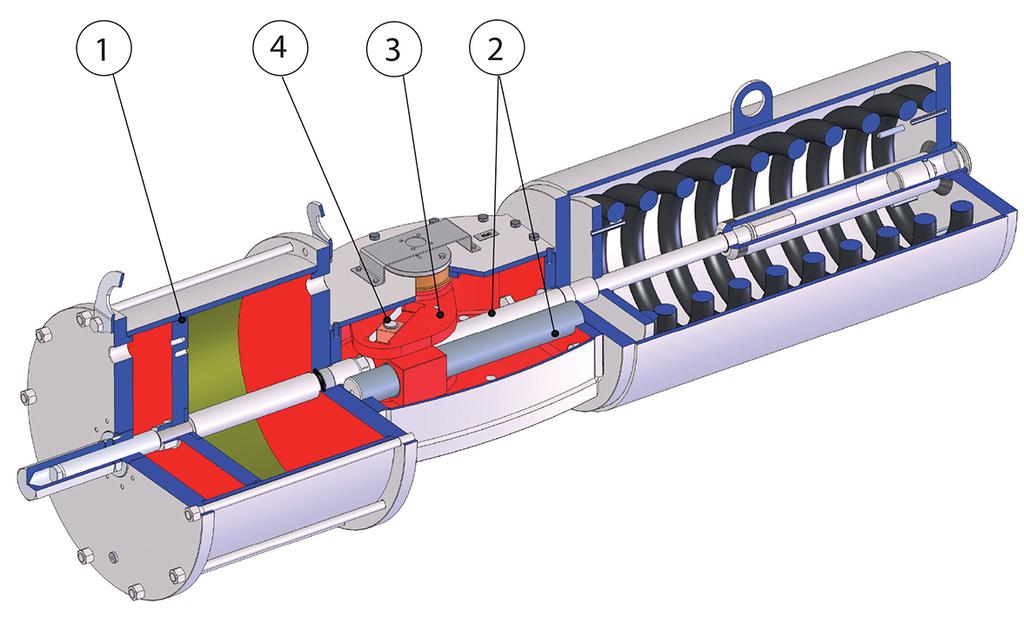 Tek etkili pnömatik aktüatör GS Heavy Duty karbon çeliği - avantajları -