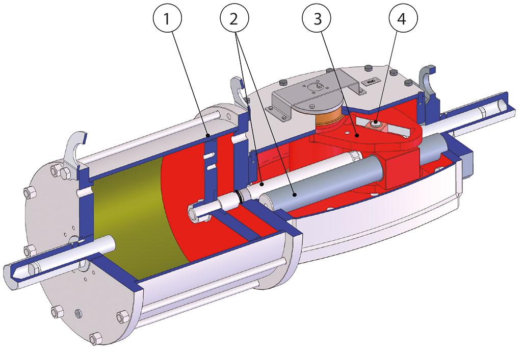 Çift etkili pnömatik aktüatör GD Heavy Duty karbon çeliği - avantajları -