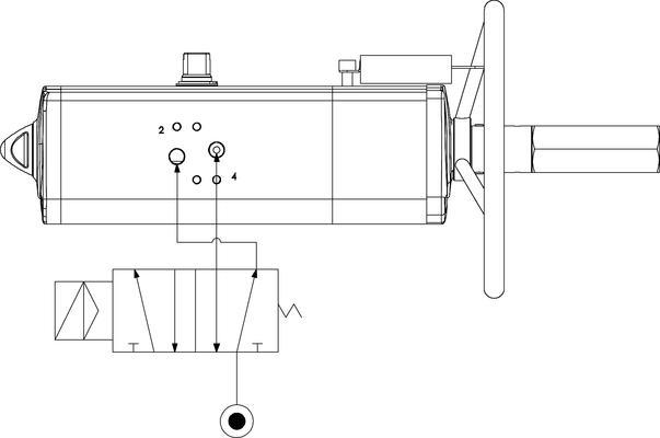 Entegre manuel kontrollü GDV çift etkili pnömatik aktüatör - özellikler -