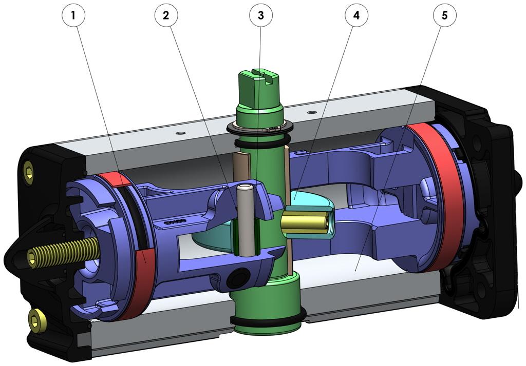 Entegre manuel kontrollü GDV çift etkili pnömatik aktüatör - avantajları -